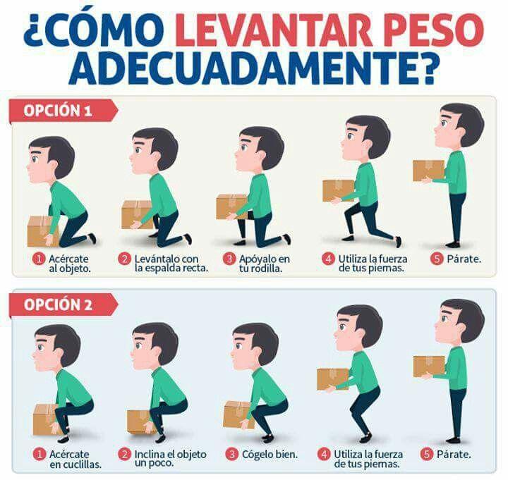 Infografía de como levantar peso