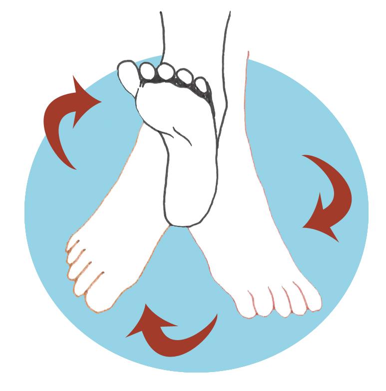 Fortalecer los pies. Rotación